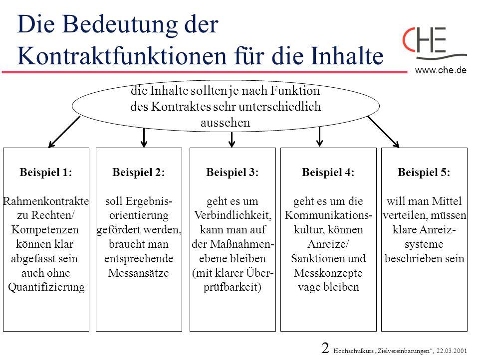 3 Hochschulkurs Zielvereinbarungen, 22.03.2001 www.che.de Schlussfolgerungen über Funktion klar werden, dann Inhalte entsprechend individuell gestalten aber: es gibt generelle Werkzeuge zur Gestaltung der Inhalte, die flexibel einsetzbar sind