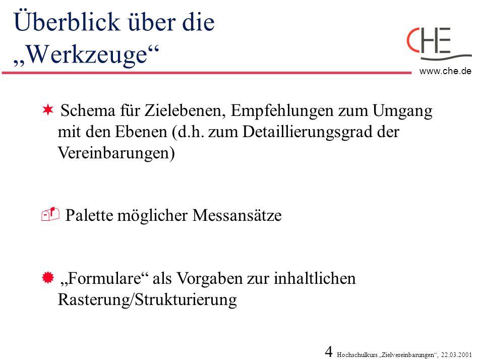 4 Hochschulkurs Zielvereinbarungen, 22.03.2001 www.che.de Überblick über die Werkzeuge ¬ Schema für Zielebenen, Empfehlungen zum Umgang mit den Ebenen