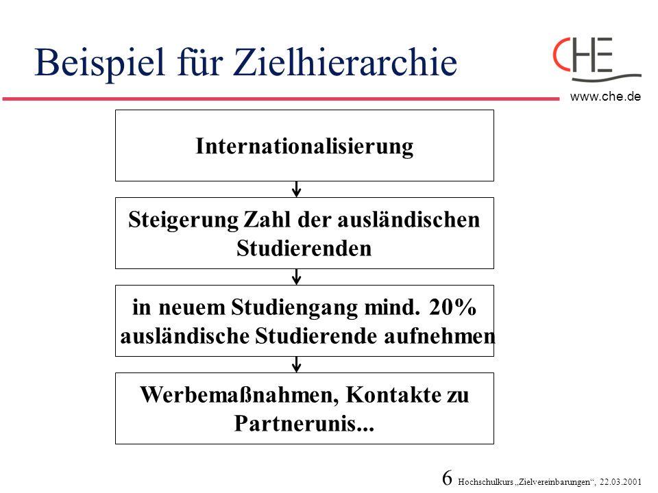 6 Hochschulkurs Zielvereinbarungen, 22.03.2001 www.che.de Beispiel für Zielhierarchie Internationalisierung Steigerung Zahl der ausländischen Studiere