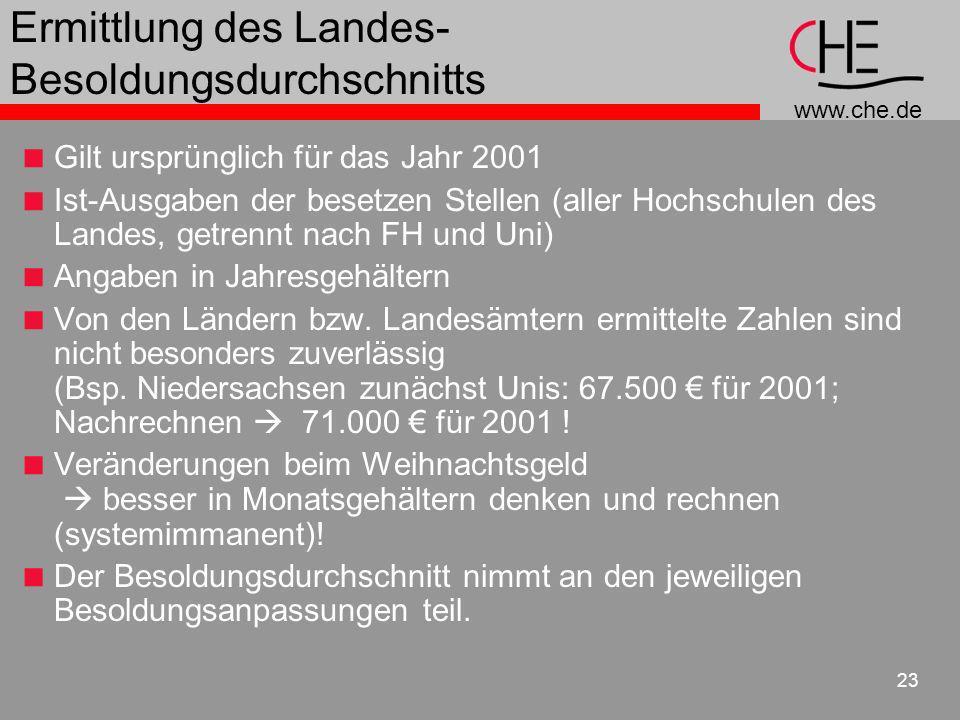 www.che.de 23 Ermittlung des Landes- Besoldungsdurchschnitts Gilt ursprünglich für das Jahr 2001 Ist-Ausgaben der besetzen Stellen (aller Hochschulen