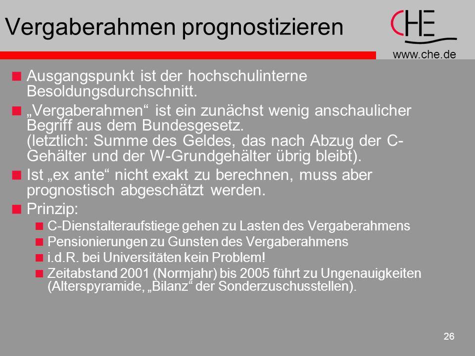 www.che.de 26 Vergaberahmen prognostizieren Ausgangspunkt ist der hochschulinterne Besoldungsdurchschnitt. Vergaberahmen ist ein zunächst wenig anscha