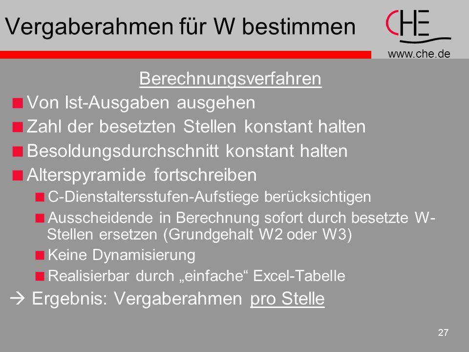 www.che.de 27 Vergaberahmen für W bestimmen Berechnungsverfahren Von Ist-Ausgaben ausgehen Zahl der besetzten Stellen konstant halten Besoldungsdurchs