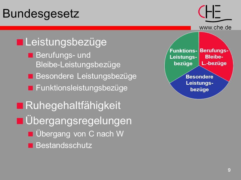 www.che.de 9 Bundesgesetz Leistungsbezüge Berufungs- und Bleibe-Leistungsbezüge Besondere Leistungsbezüge Funktionsleistungsbezüge Ruhegehaltfähigkeit