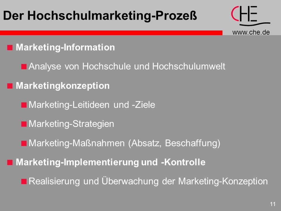 www.che.de 11 Der Hochschulmarketing-Prozeß Marketing-Information Analyse von Hochschule und Hochschulumwelt Marketingkonzeption Marketing-Leitideen u