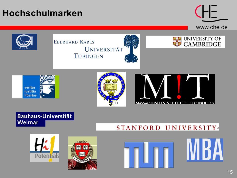 www.che.de 15 Hochschulmarken