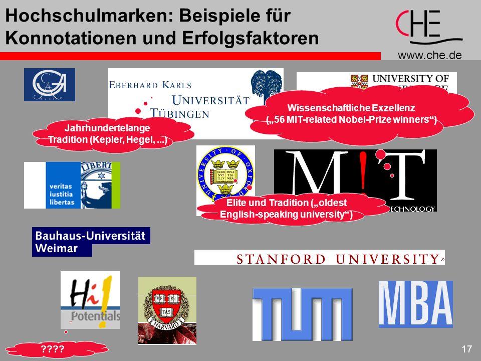 www.che.de 17 Hochschulmarken: Beispiele für Konnotationen und Erfolgsfaktoren Jahrhundertelange Tradition (Kepler, Hegel,...) Wissenschaftliche Exzel