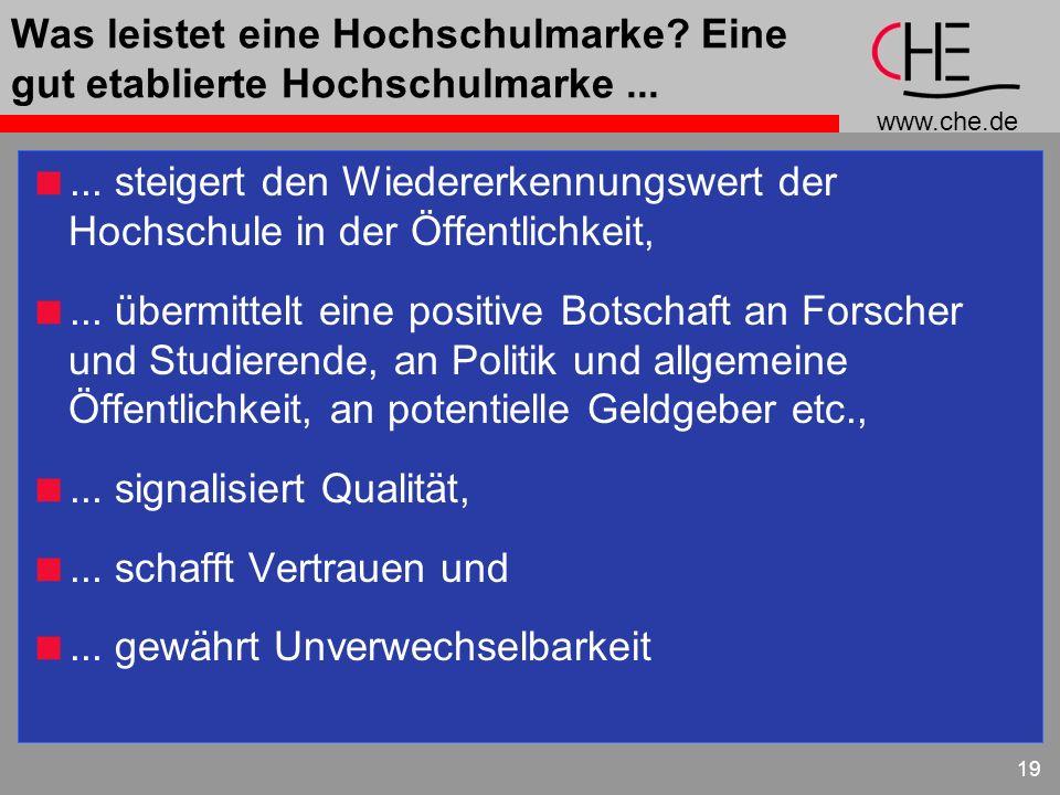www.che.de 19 Was leistet eine Hochschulmarke? Eine gut etablierte Hochschulmarke...... steigert den Wiedererkennungswert der Hochschule in der Öffent