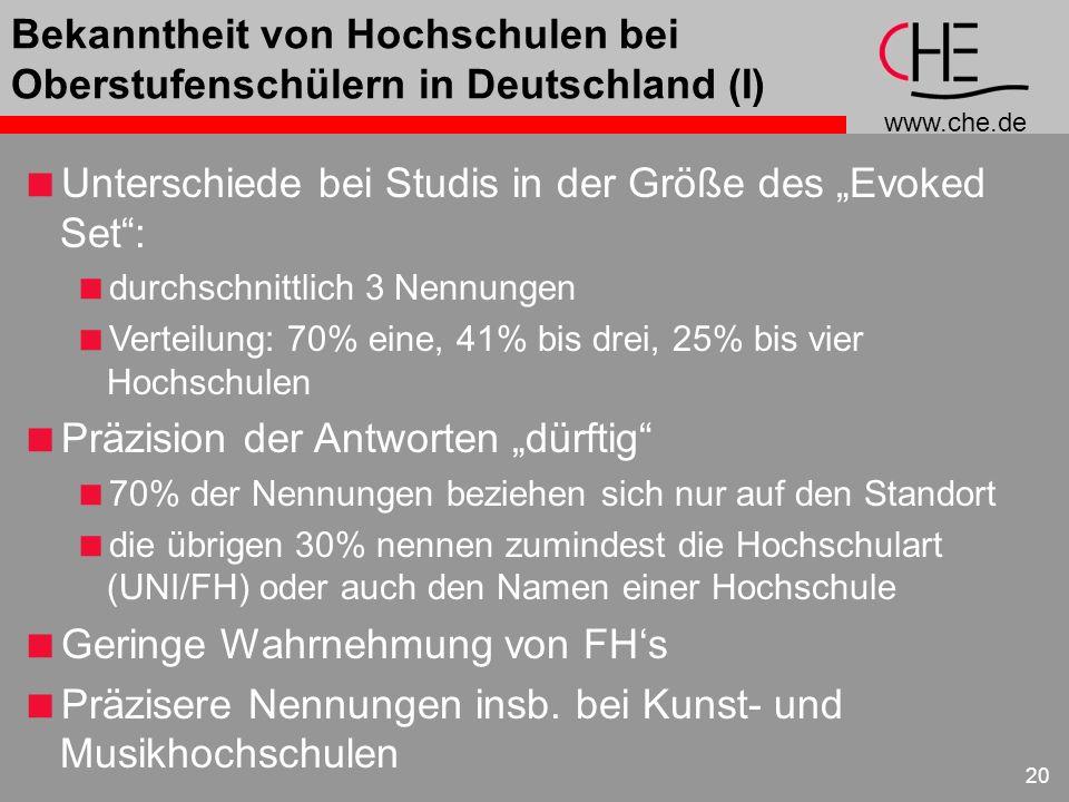 www.che.de 20 Bekanntheit von Hochschulen bei Oberstufenschülern in Deutschland (I) Unterschiede bei Studis in der Größe des Evoked Set: durchschnittl