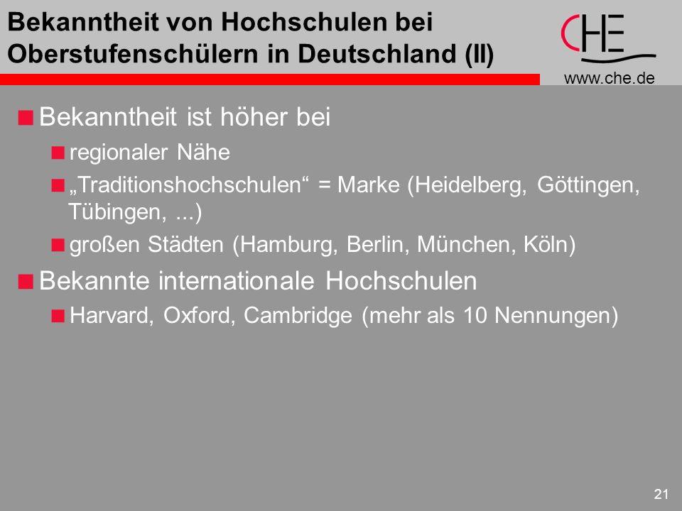 www.che.de 21 Bekanntheit von Hochschulen bei Oberstufenschülern in Deutschland (II) Bekanntheit ist höher bei regionaler Nähe Traditionshochschulen =