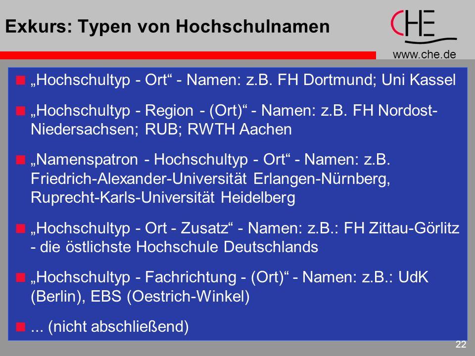 www.che.de 22 Exkurs: Typen von Hochschulnamen Hochschultyp - Ort - Namen: z.B. FH Dortmund; Uni Kassel Hochschultyp - Region - (Ort) - Namen: z.B. FH