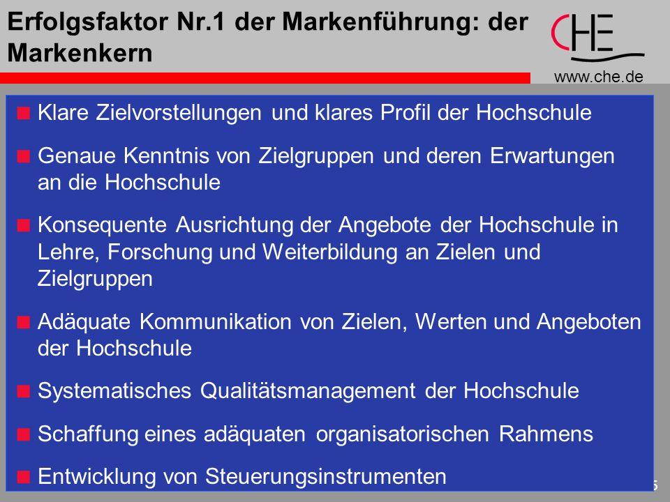 www.che.de 25 Erfolgsfaktor Nr.1 der Markenführung: der Markenkern Klare Zielvorstellungen und klares Profil der Hochschule Genaue Kenntnis von Zielgr