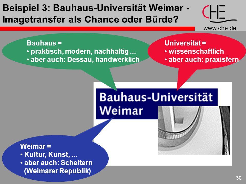 www.che.de 30 Beispiel 3: Bauhaus-Universität Weimar - Imagetransfer als Chance oder Bürde? Bauhaus = praktisch, modern, nachhaltig... aber auch: Dess