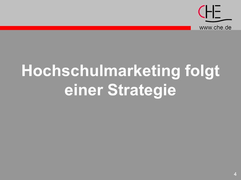 www.che.de 4 Hochschulmarketing folgt einer Strategie