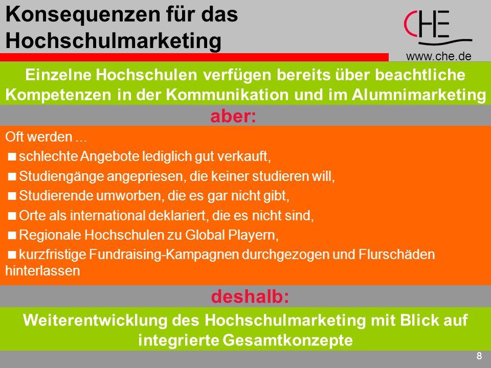 www.che.de 8 Konsequenzen für das Hochschulmarketing Einzelne Hochschulen verfügen bereits über beachtliche Kompetenzen in der Kommunikation und im Al