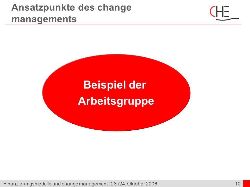 10Finanzierungsmodelle und change management | 23./24. Oktober 2006 Ansatzpunkte des change managements Beispiel der Arbeitsgruppe