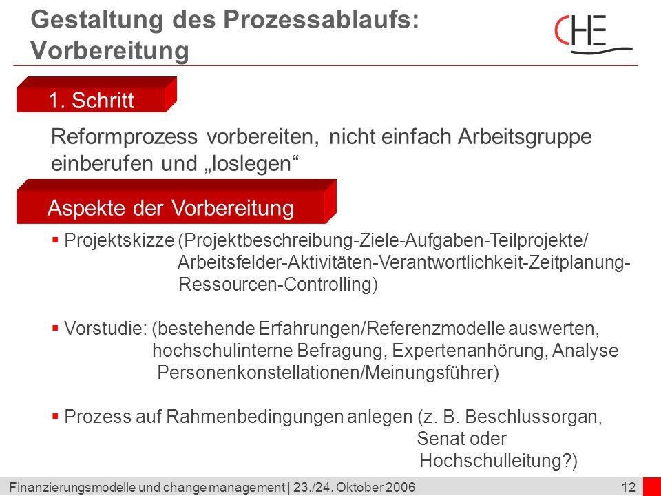 12Finanzierungsmodelle und change management | 23./24. Oktober 2006 Gestaltung des Prozessablaufs: Vorbereitung 1. Schritt Reformprozess vorbereiten,
