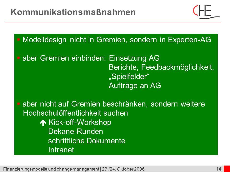14Finanzierungsmodelle und change management | 23./24. Oktober 2006 Kommunikationsmaßnahmen Modelldesign nicht in Gremien, sondern in Experten-AG aber