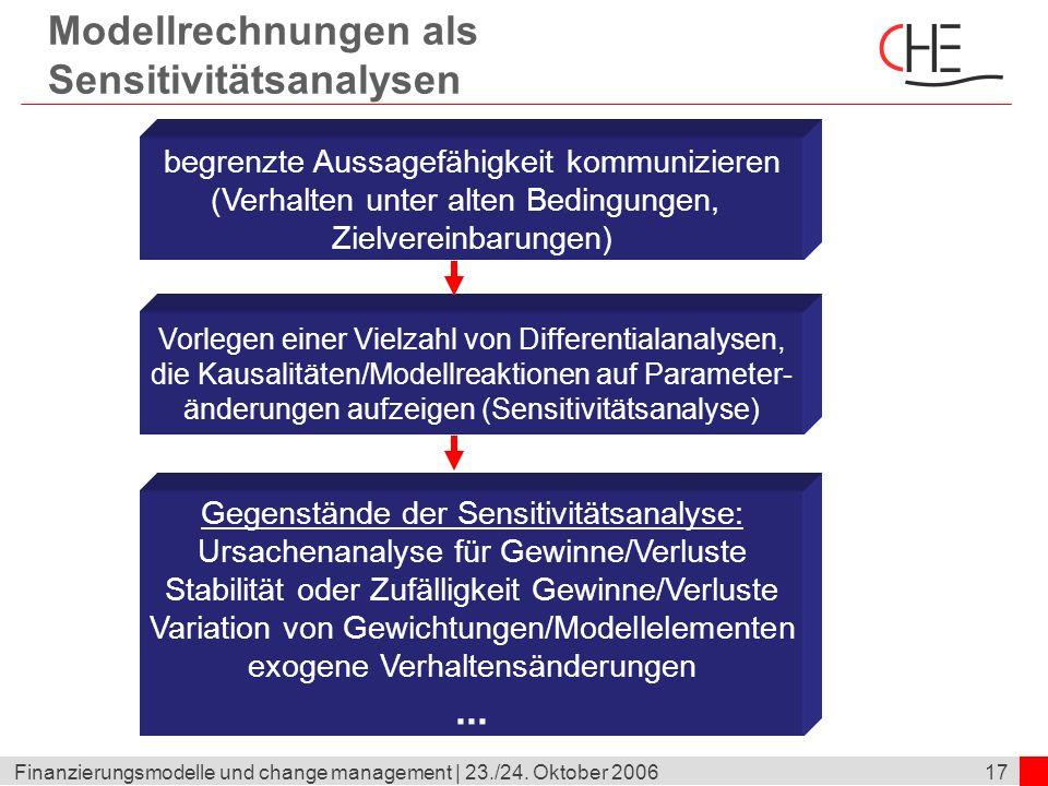 17Finanzierungsmodelle und change management | 23./24. Oktober 2006 Modellrechnungen als Sensitivitätsanalysen begrenzte Aussagefähigkeit kommuniziere