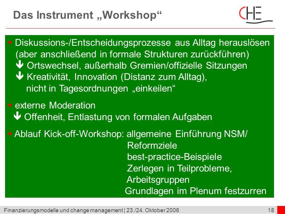 18Finanzierungsmodelle und change management | 23./24. Oktober 2006 Das Instrument Workshop Diskussions-/Entscheidungsprozesse aus Alltag herauslösen