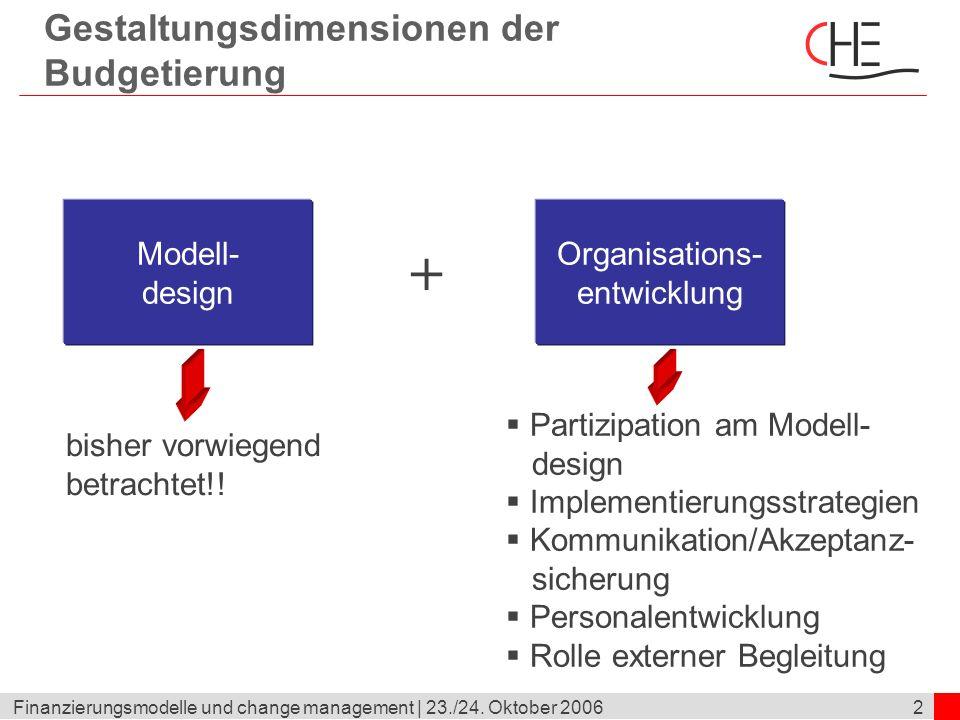2Finanzierungsmodelle und change management | 23./24. Oktober 2006 Gestaltungsdimensionen der Budgetierung Modell- design Organisations- entwicklung +