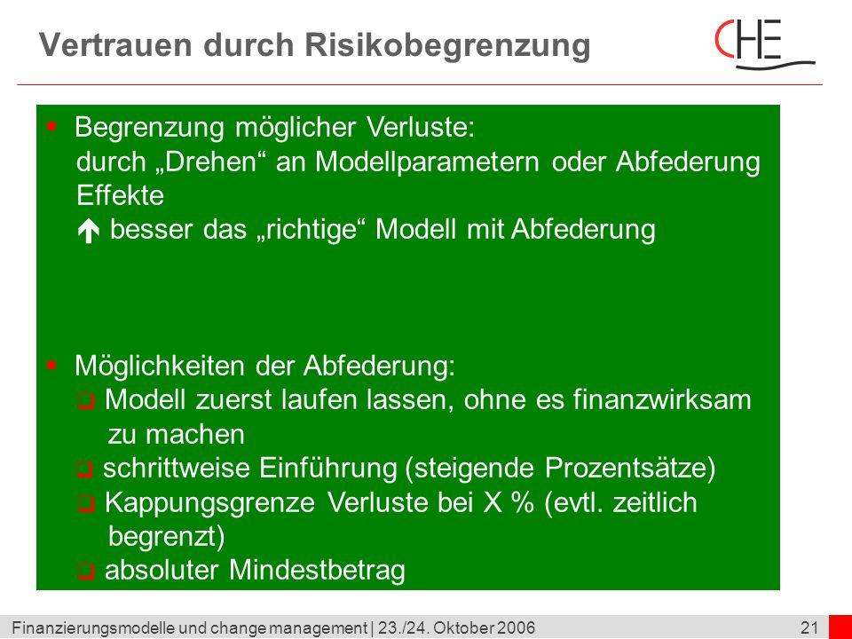 21Finanzierungsmodelle und change management | 23./24. Oktober 2006 Vertrauen durch Risikobegrenzung Begrenzung möglicher Verluste: durch Drehen an Mo