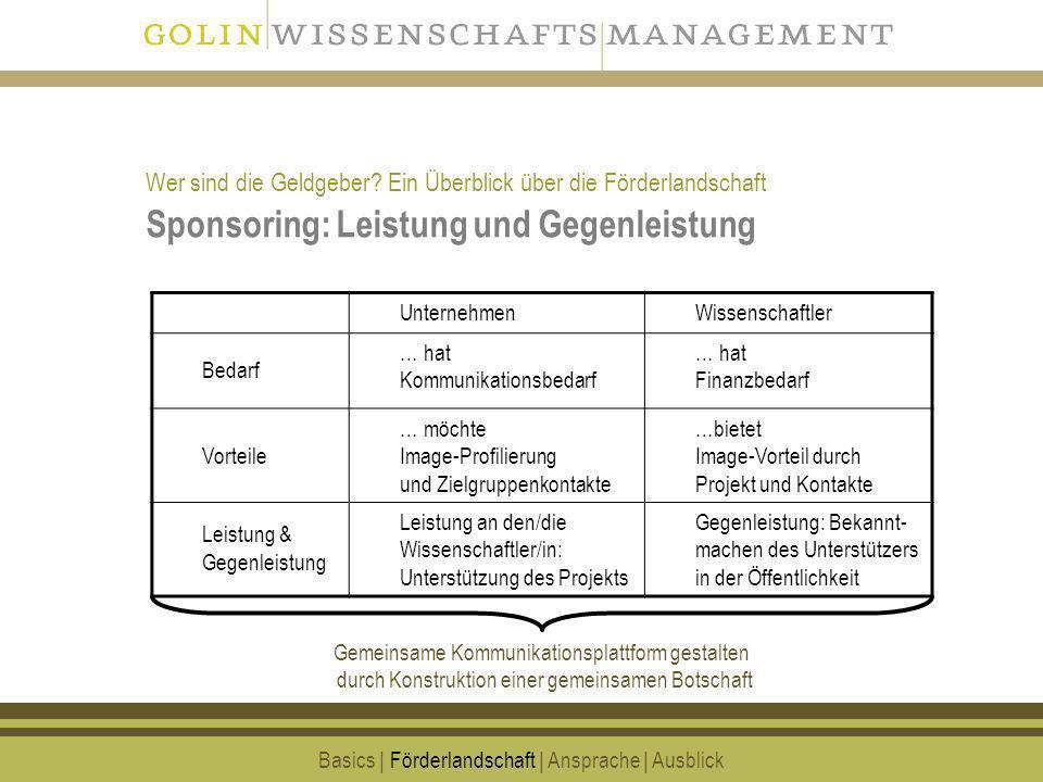12 Sponsoring: Leistung und Gegenleistung Basics | Förderlandschaft | Ansprache | Ausblick Gemeinsame Kommunikationsplattform gestalten durch Konstruk