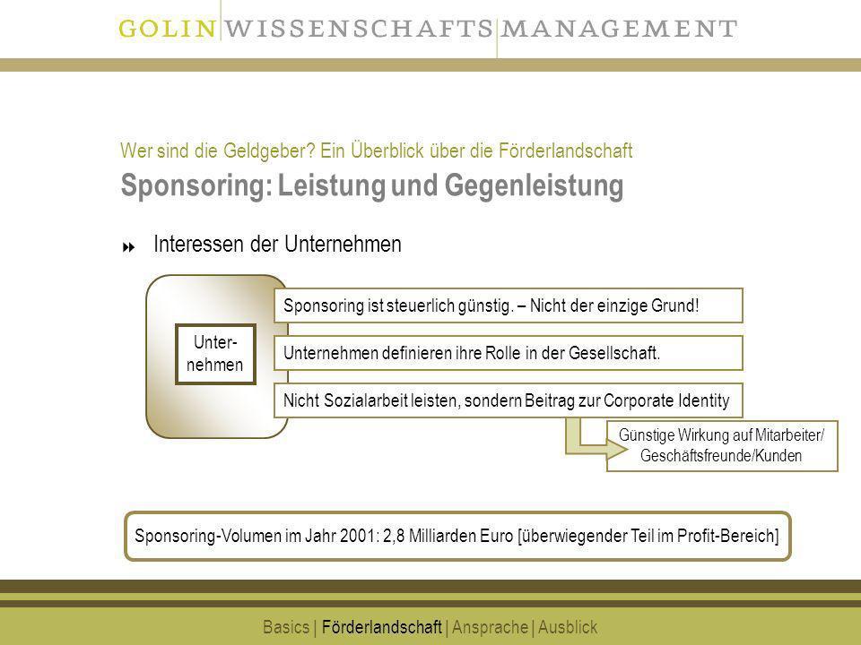 13 Sponsoring: Leistung und Gegenleistung Interessen der Unternehmen Basics | Förderlandschaft | Ansprache | Ausblick Günstige Wirkung auf Mitarbeiter