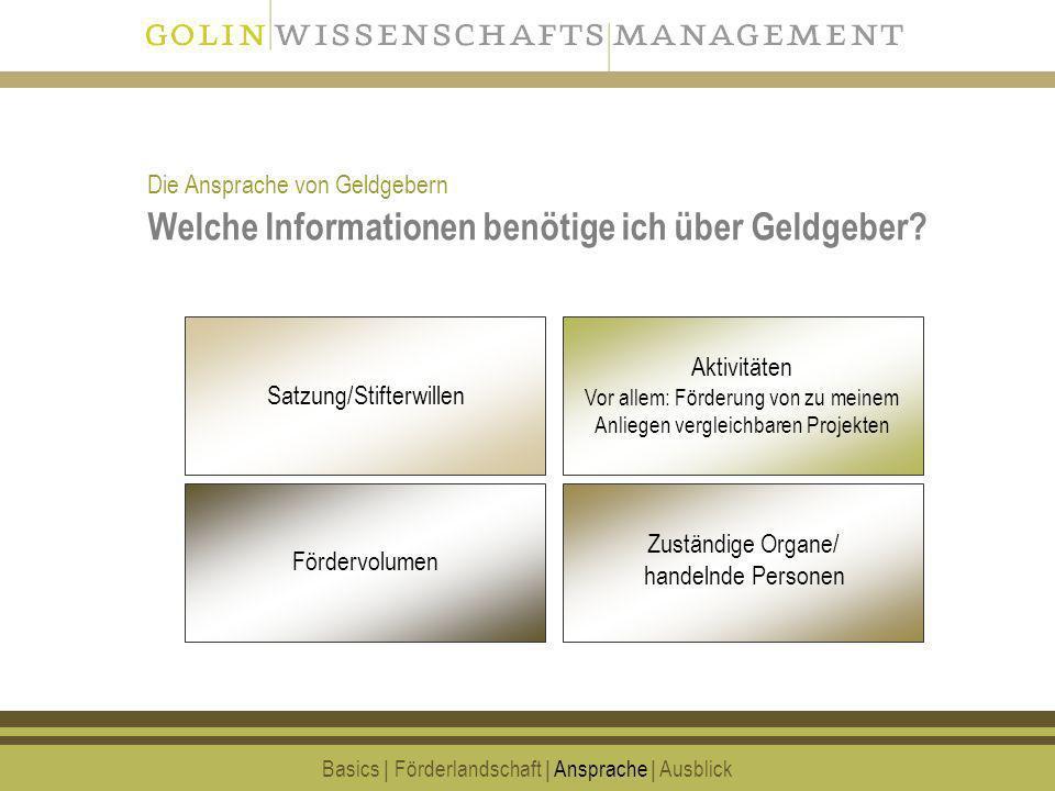 16 Welche Informationen benötige ich über Geldgeber? Basics | Förderlandschaft | Ansprache | Ausblick Aktivitäten Vor allem: Förderung von zu meinem A
