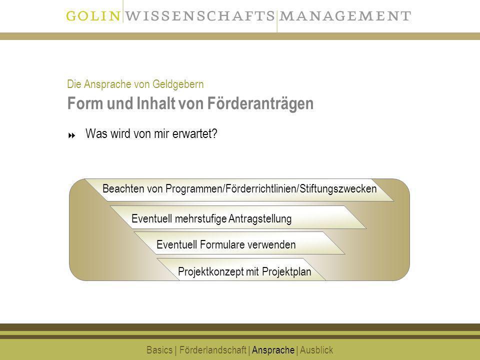 18 Form und Inhalt von Förderanträgen Basics | Förderlandschaft | Ansprache | Ausblick Beachten von Programmen/Förderrichtlinien/Stiftungszwecken Proj
