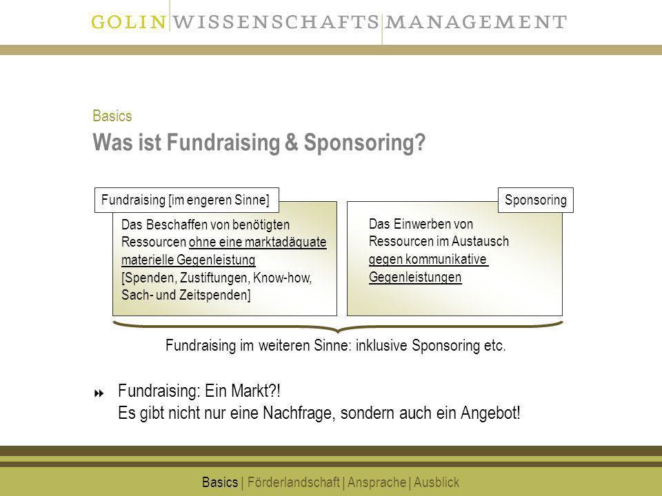 22 Fundraising: Ein Markt?! Es gibt nicht nur eine Nachfrage, sondern auch ein Angebot! Was ist Fundraising & Sponsoring? Basics | Förderlandschaft |