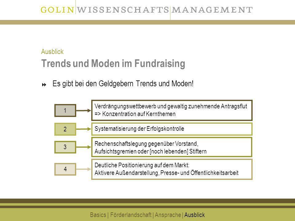 20 Trends und Moden im Fundraising Es gibt bei den Geldgebern Trends und Moden! Basics | Förderlandschaft | Ansprache | Ausblick Verdrängungswettbewer