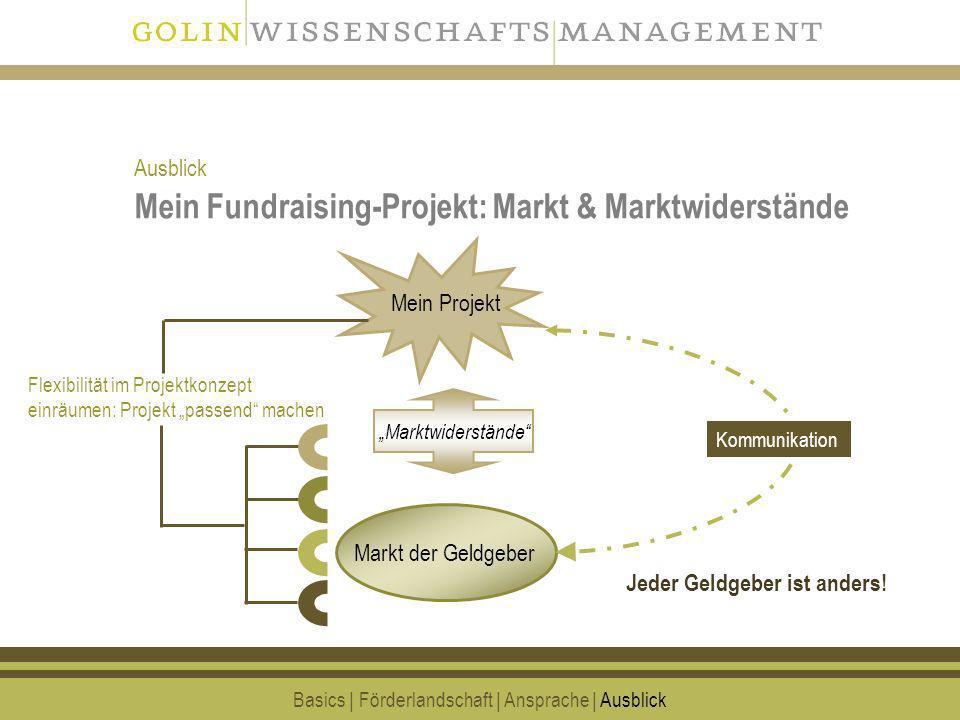 22 Mein Fundraising-Projekt: Markt & Marktwiderstände Basics | Förderlandschaft | Ansprache | Ausblick Flexibilität im Projektkonzept einräumen: Proje