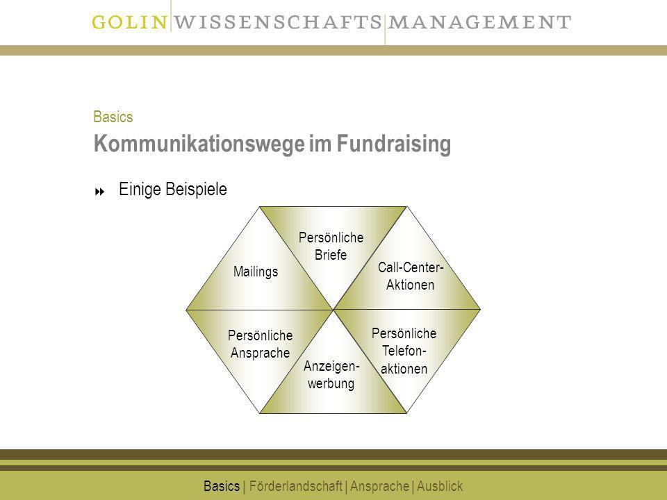 55 Kommunikationswege im Fundraising Einige Beispiele Basics | Förderlandschaft | Ansprache | Ausblick Mailings Persönliche Briefe Call-Center- Aktion