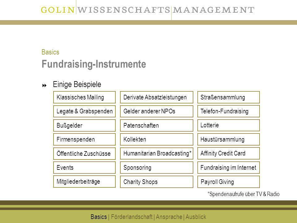 66 Fundraising-Instrumente Einige Beispiele Basics | Förderlandschaft | Ansprache | Ausblick Klassisches Mailing Legate & Grabspenden Bußgelder Firmen