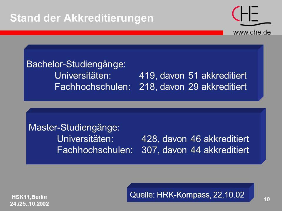 www.che.de HSK11,Berlin 24./25..10.2002 10 Stand der Akkreditierungen Bachelor-Studiengänge: Universitäten: 419, davon 51 akkreditiert Fachhochschulen: 218, davon 29 akkreditiert Master-Studiengänge: Universitäten: 428, davon 46 akkreditiert Fachhochschulen: 307, davon 44 akkreditiert Quelle: HRK-Kompass, 22.10.02