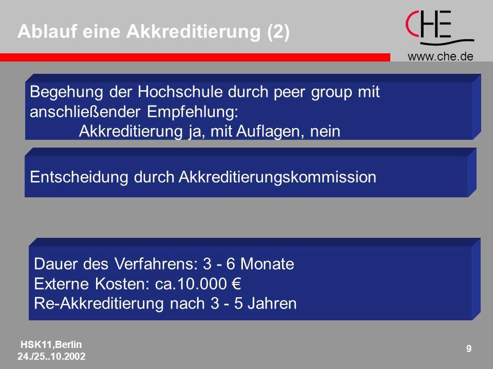 www.che.de HSK11,Berlin 24./25..10.2002 9 Ablauf eine Akkreditierung (2) Begehung der Hochschule durch peer group mit anschließender Empfehlung: Akkreditierung ja, mit Auflagen, nein Entscheidung durch Akkreditierungskommission Dauer des Verfahrens: 3 - 6 Monate Externe Kosten: ca.10.000 Re-Akkreditierung nach 3 - 5 Jahren