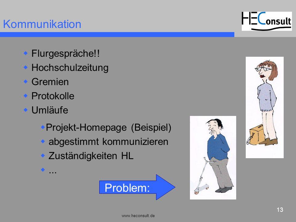 www.heconsult.de 13 Flurgespräche!! Hochschulzeitung Gremien Protokolle Umläufe Problem: Kommunikation Projekt-Homepage (Beispiel) abgestimmt kommuniz