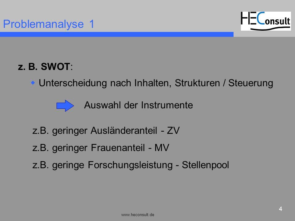 www.heconsult.de 4 Problemanalyse 1 z. B. SWOT: Unterscheidung nach Inhalten, Strukturen / Steuerung Auswahl der Instrumente z.B. geringer Ausländeran