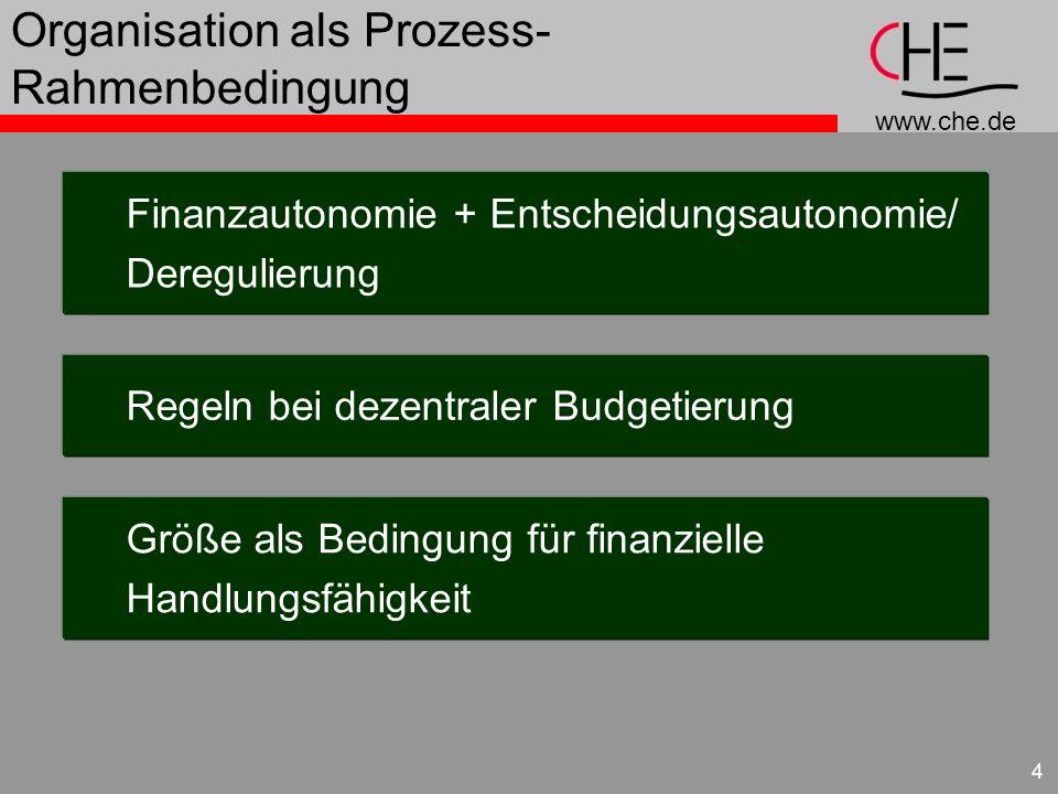 www.che.de 4 Organisation als Prozess- Rahmenbedingung Finanzautonomie + Entscheidungsautonomie/ Deregulierung Regeln bei dezentraler Budgetierung Größe als Bedingung für finanzielle Handlungsfähigkeit