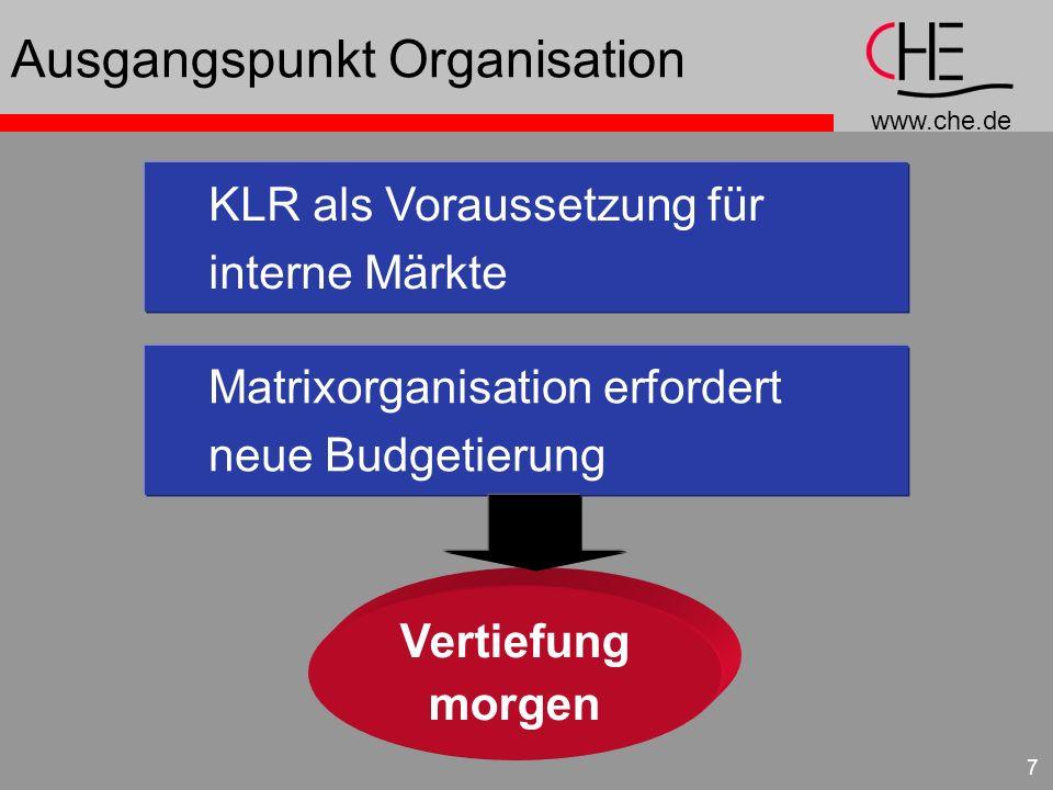 www.che.de 7 Ausgangspunkt Organisation KLR als Voraussetzung für interne Märkte Matrixorganisation erfordert neue Budgetierung Vertiefung morgen
