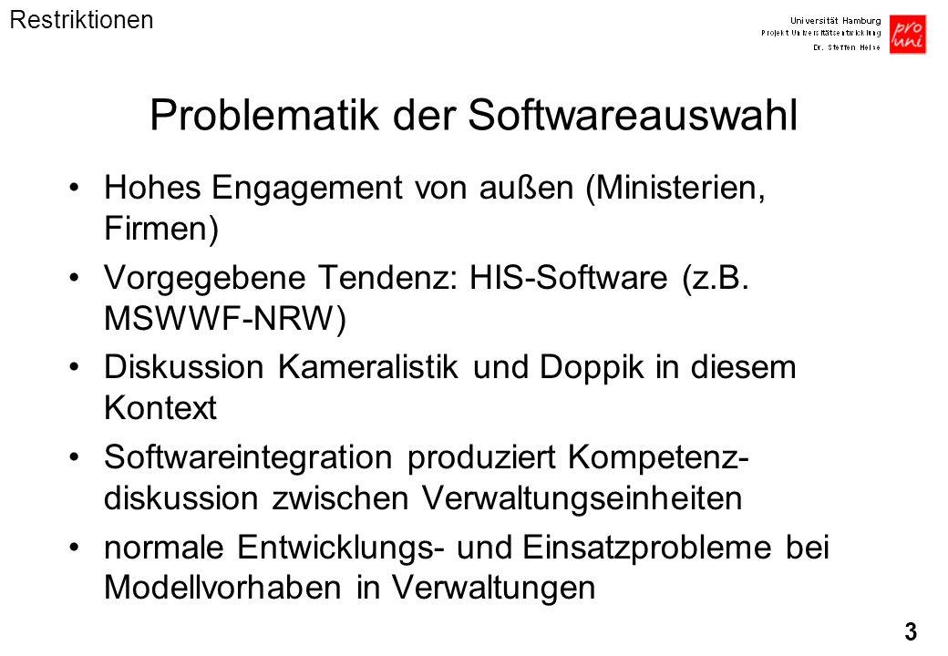 3 Problematik der Softwareauswahl Hohes Engagement von außen (Ministerien, Firmen) Vorgegebene Tendenz: HIS-Software (z.B. MSWWF-NRW) Diskussion Kamer