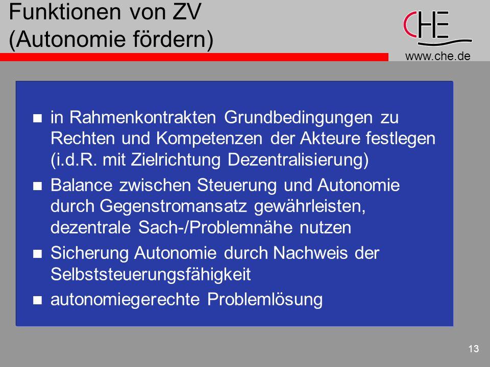 www.che.de 13 n in Rahmenkontrakten Grundbedingungen zu Rechten und Kompetenzen der Akteure festlegen (i.d.R. mit Zielrichtung Dezentralisierung) n Ba