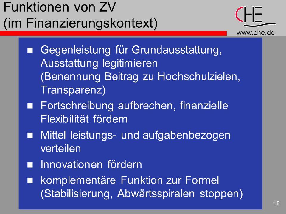 www.che.de 15 n Gegenleistung für Grundausstattung, Ausstattung legitimieren (Benennung Beitrag zu Hochschulzielen, Transparenz) n Fortschreibung aufb