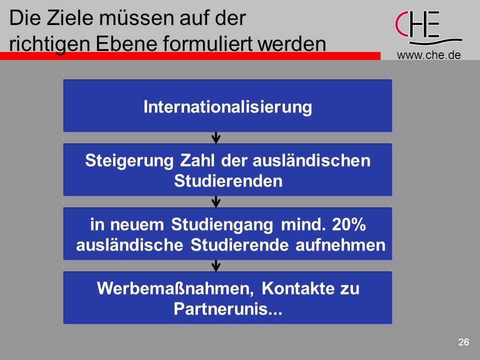 www.che.de 26 Die Ziele müssen auf der richtigen Ebene formuliert werden Internationalisierung Steigerung Zahl der ausländischen Studierenden in neuem