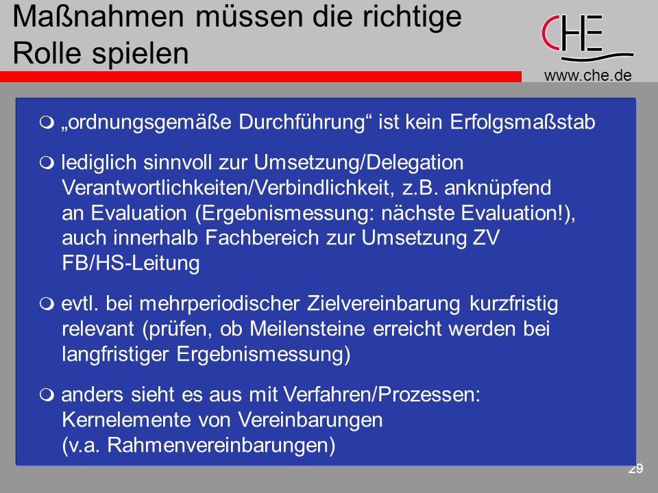 www.che.de 29 Maßnahmen müssen die richtige Rolle spielen ordnungsgemäße Durchführung ist kein Erfolgsmaßstab lediglich sinnvoll zur Umsetzung/Delegat