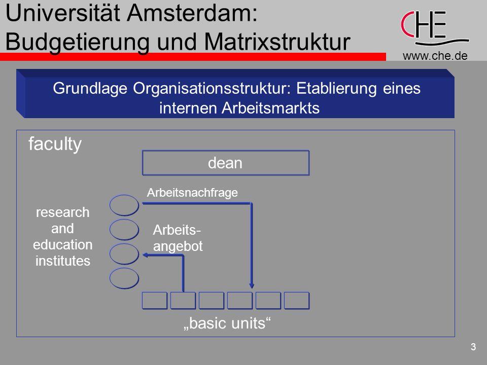 www.che.de 3 Universität Amsterdam: Budgetierung und Matrixstruktur Grundlage Organisationsstruktur: Etablierung eines internen Arbeitsmarkts faculty