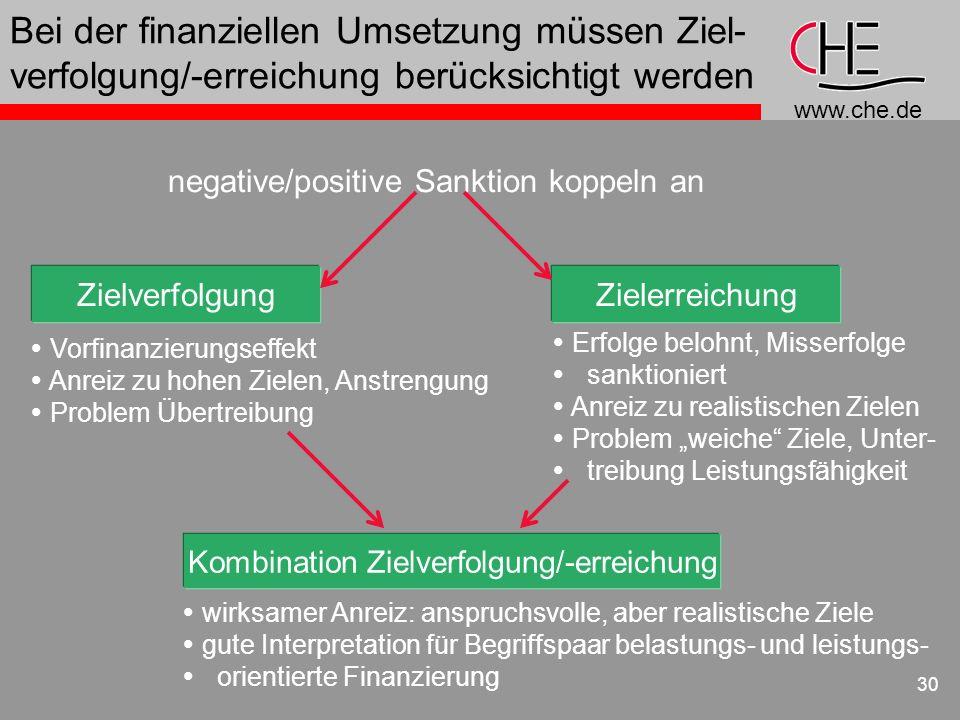 www.che.de 30 Bei der finanziellen Umsetzung müssen Ziel- verfolgung/-erreichung berücksichtigt werden negative/positive Sanktion koppeln an Zielverfo