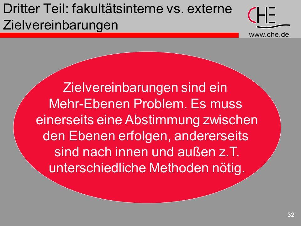 www.che.de 32 Dritter Teil: fakultätsinterne vs. externe Zielvereinbarungen Zielvereinbarungen sind ein Mehr-Ebenen Problem. Es muss einerseits eine A