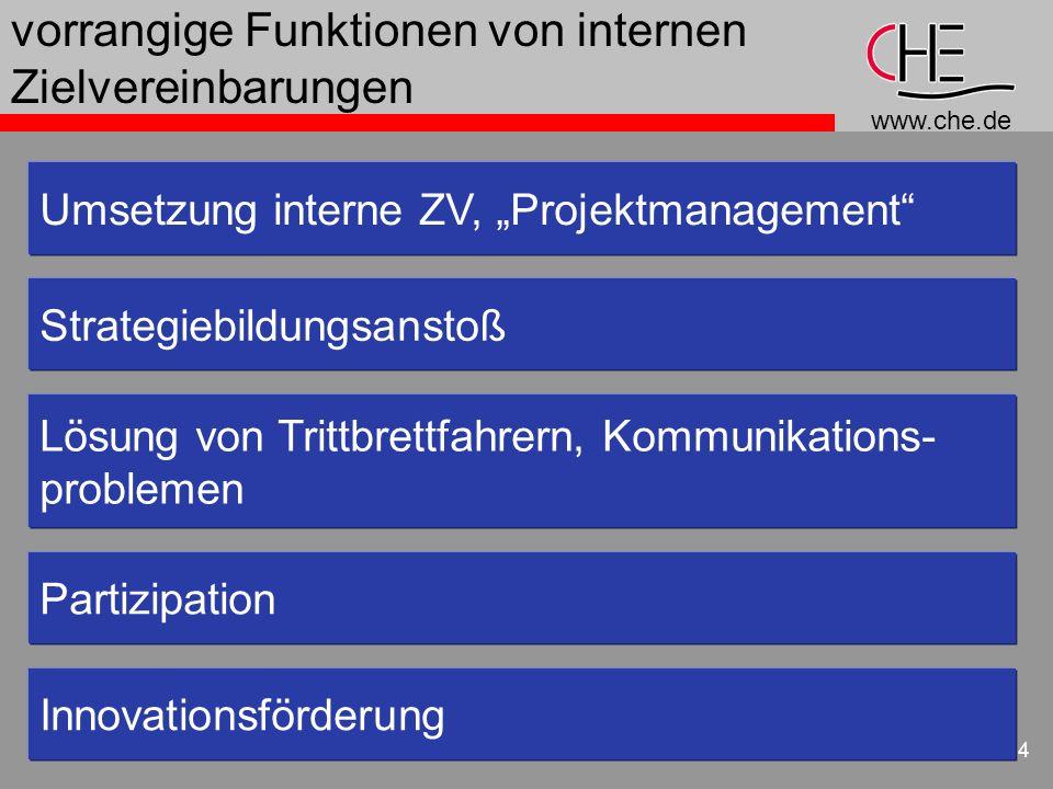 www.che.de 34 vorrangige Funktionen von internen Zielvereinbarungen Umsetzung interne ZV, Projektmanagement Strategiebildungsanstoß Lösung von Trittbr