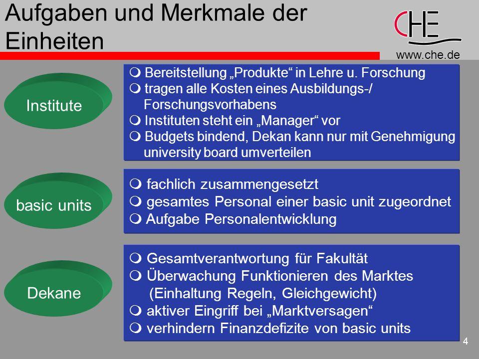 www.che.de 4 Aufgaben und Merkmale der Einheiten Institute basic units Dekane Bereitstellung Produkte in Lehre u. Forschung tragen alle Kosten eines A